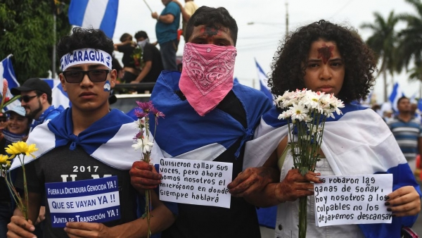 Protests against the Nicaraguan Government